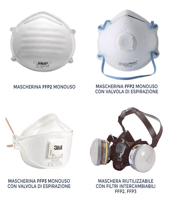 maschera ffp costo